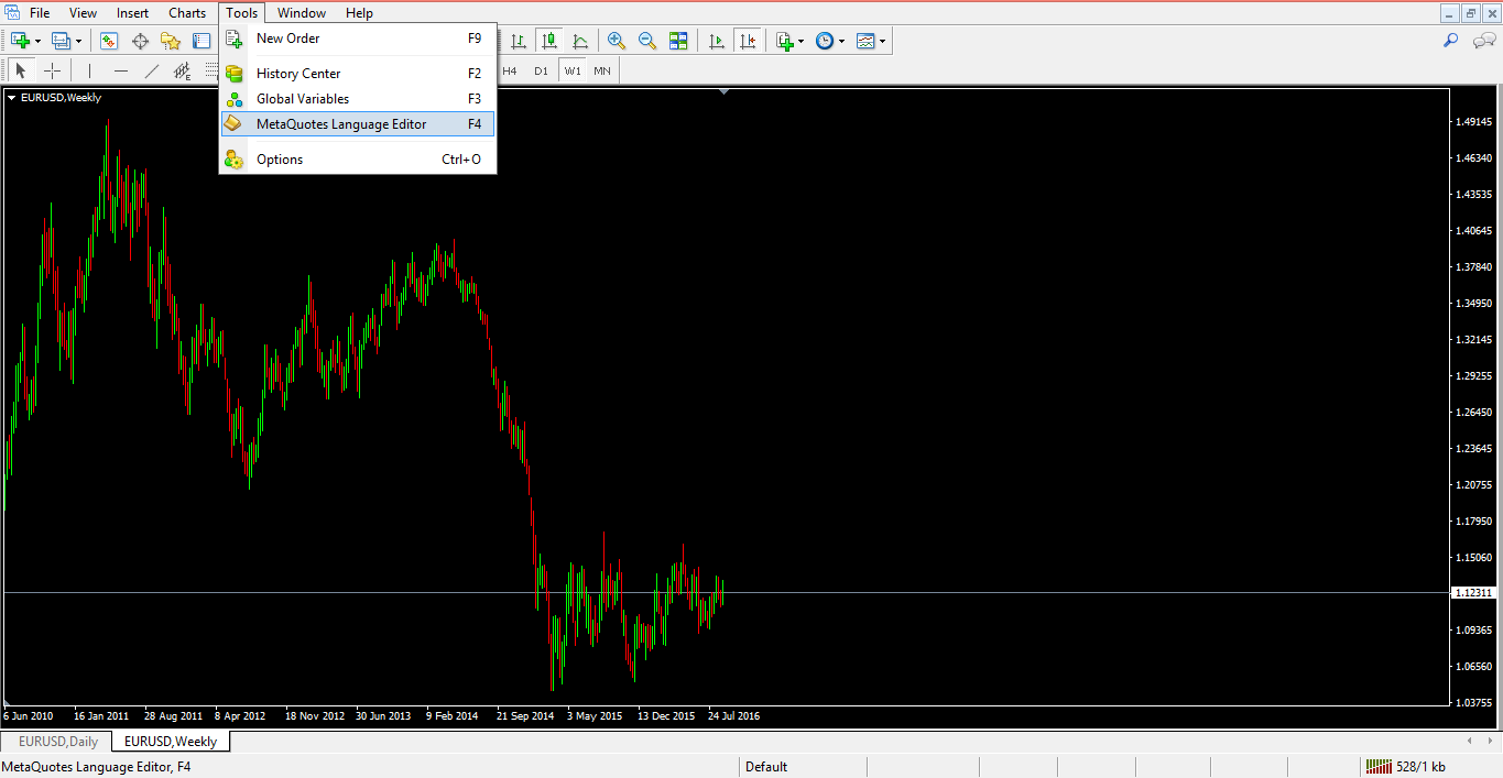 How to Set Up an Expert Advisor in MetaTrader 4 - Tutorial