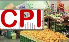 Interest Rates and CPI