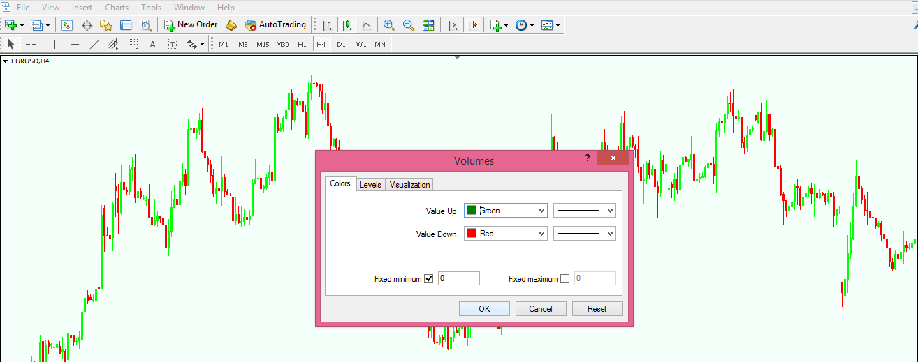 forex trading with volume indicator