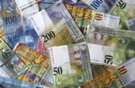 Swiss franc forex 2020