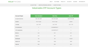 valutrades accounts