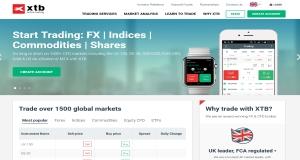 Eu regulated forex brokers