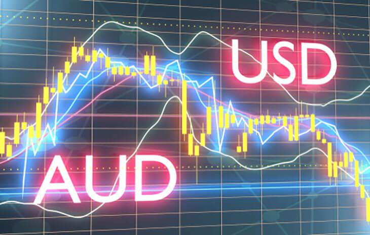 AUD / USD
