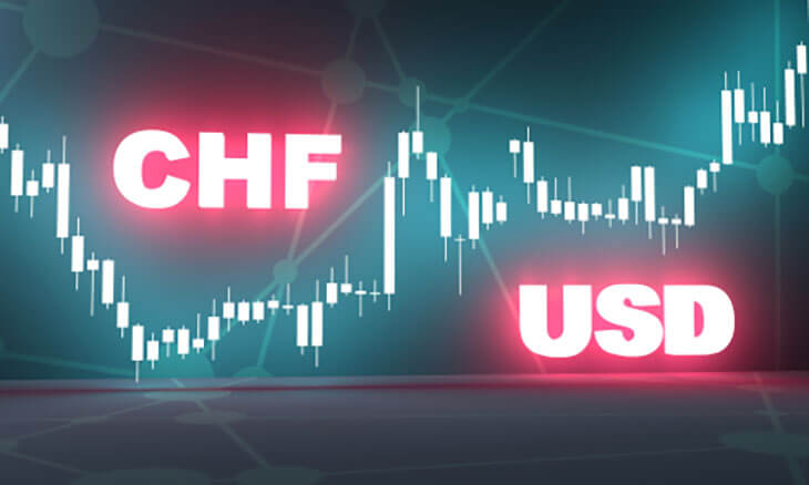CHF / USD