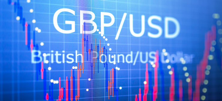 GBP/USD forex trading