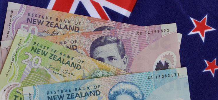 NZD trading