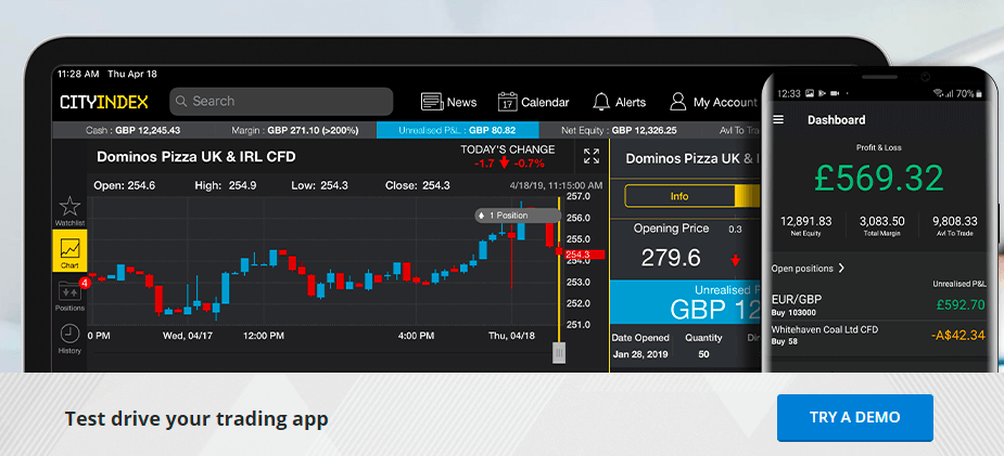 cityindex mobile trading