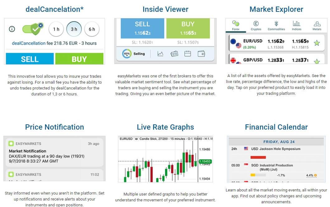easymarkets mobile trading