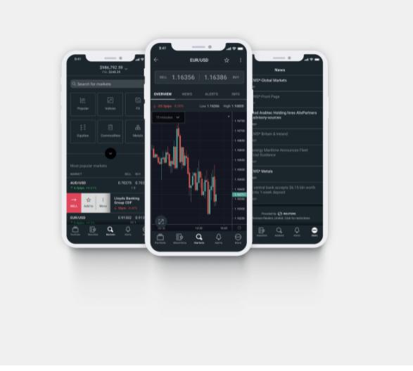 forex.com mobile trading